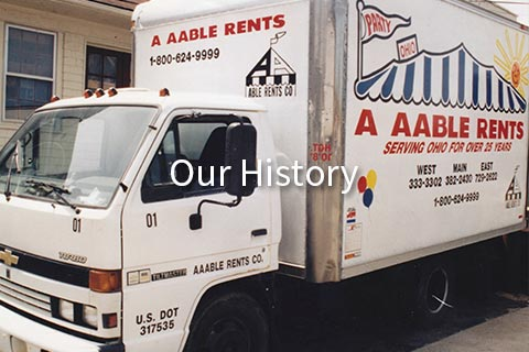 aable-rents-history