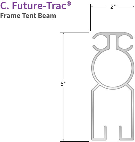 future-trac_beam_profile
