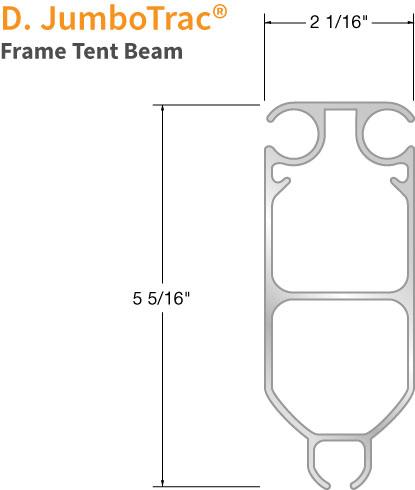 jumbotrac_beam_profile