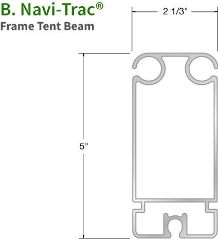 navi-trac_beam_profile